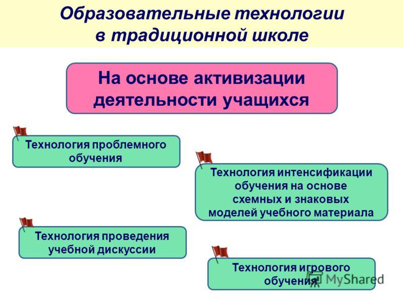 Признаки технология разрабатывается под конкретный педагогический замысел, в основе ее лежит определенная методологическая, философская позиция автора; технологическая цепочка действий, операций, коммуникаций выстраивается строго в соответствии с цел