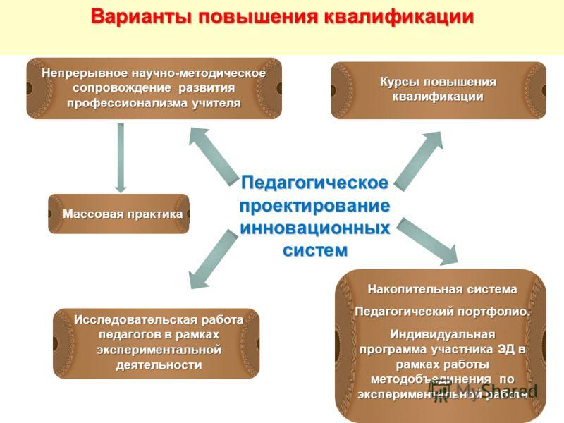 УРОВЕНЬ ПРОФЕССИОНАЛИЗМА ПЕДАГОГОВ Главный фактор, улучшающий качество обучения