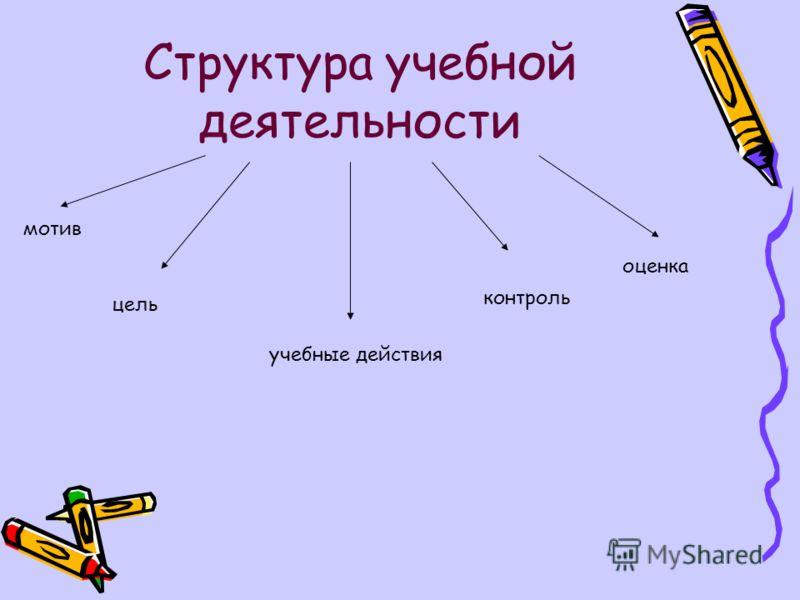 Структура учебной деятельности мотив цель учебные действия контроль оценка