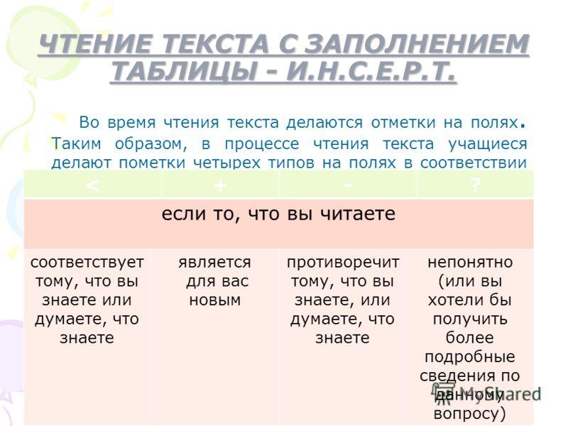 Шабунина О.П. 8 ЧТЕНИЕ ТЕКСТА С ЗАПОЛНЕНИЕМ ТАБЛИЦЫ - И.Н.С.Е.Р.Т. Во время чтения текста делаются отметки на полях. Таким образом, в процессе чтения текста учащиеся делают пометки четырех типов на полях в соответствии со своими знаниями и пониманием