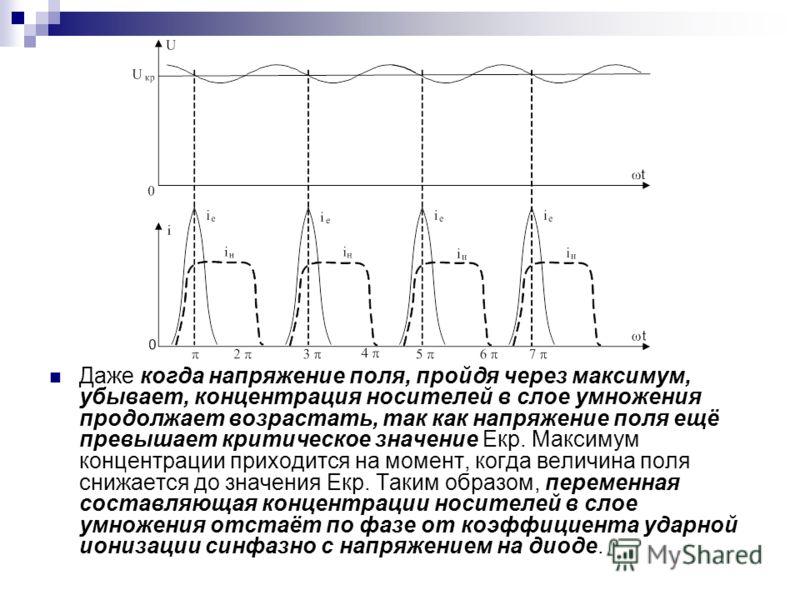 Даже когда напряжение поля, пройдя через максимум, убывает, концентрация носителей в слое умножения продолжает возрастать, так как напряжение поля ещё превышает критическое значение Екр. Максимум концентрации приходится на момент, когда величина поля