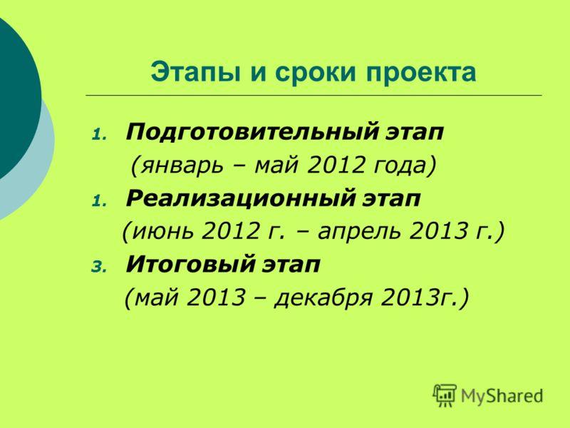 Этапы и сроки проекта 1. Подготовительный этап (январь – май 2012 года) 1. Реализационный этап (июнь 2012 г. – апрель 2013 г.) 3. Итоговый этап (май 2013 – декабря 2013г.)