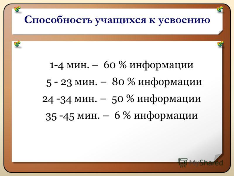 Способность учащихся к усвоению 1-4 мин. – 60 % информации 5 - 23 мин. – 80 % информации 24 -34 мин. – 50 % информации 35 -45 мин. – 6 % информации 1-4 мин. – 60 % информации 5 - 23 мин. – 80 % информации 24 -34 мин. – 50 % информации 35 -45 мин. – 6