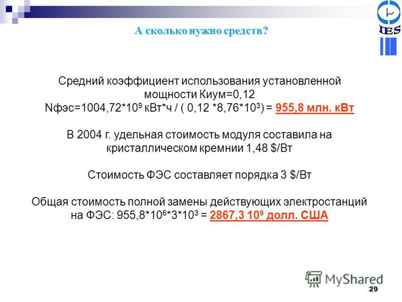 29 А сколько нужно средств? Средний коэффициент использования установленной мощности Киум=0,12 Nфэс=1004,72*10 9 кВт*ч / ( 0,12 *8,76*10 3 ) = 955,8 млн. кВт В 2004 г. удельная стоимость модуля составила на кристаллическом кремнии 1,48 $/Вт Стоимость