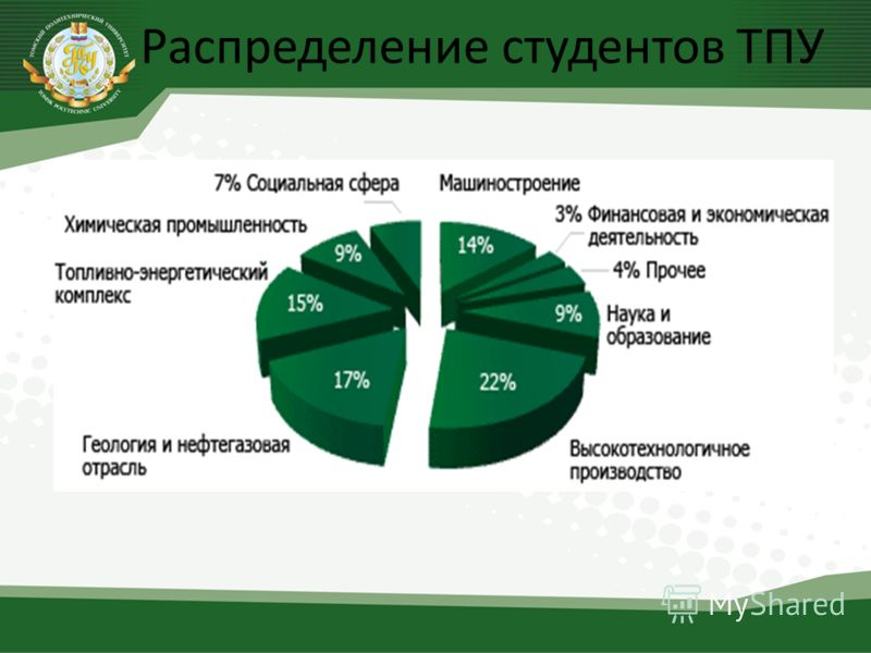 Распределение студентов ТПУ
