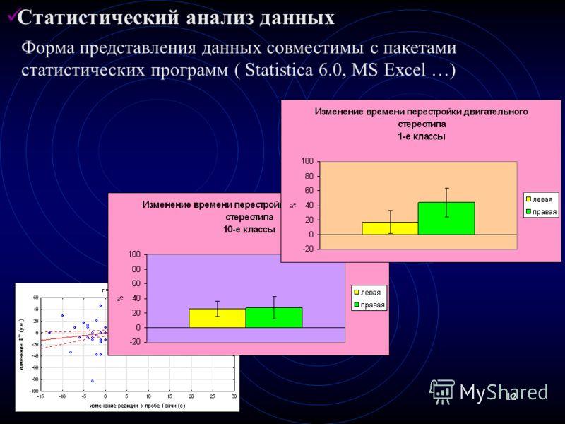 12 Статистический анализ данных Форма представления данных совместимы с пакетами статистических программ ( Statistica 6.0, MS Excel …)