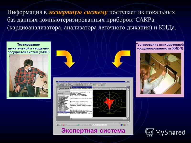 5 экспертную систему Информация в экспертную систему поступает из локальных баз данных компьютеризированных приборов: САКРа (кардиоанализатора, анализатора легочного дыхания) и КИДа. Экспертная система Тестирование психомоторной координированности (К