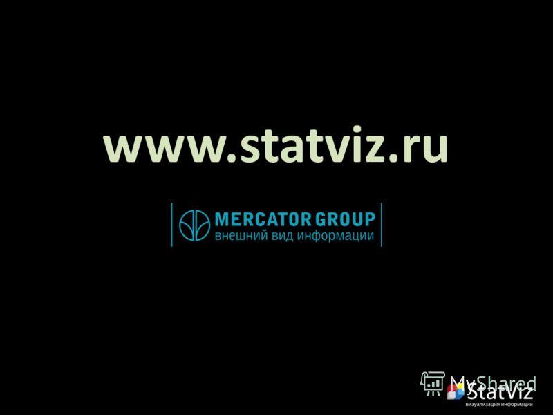 www.statviz.ru