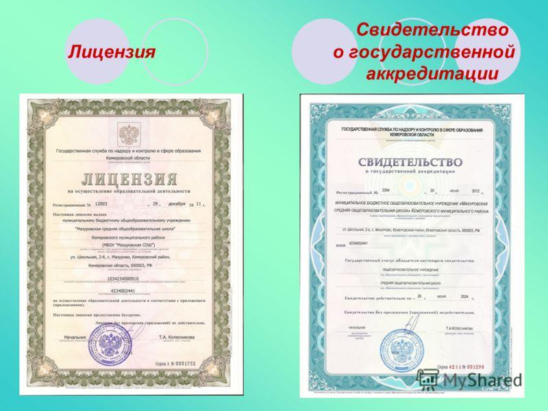 Свидетельство Лицензия о государственной аккредитации