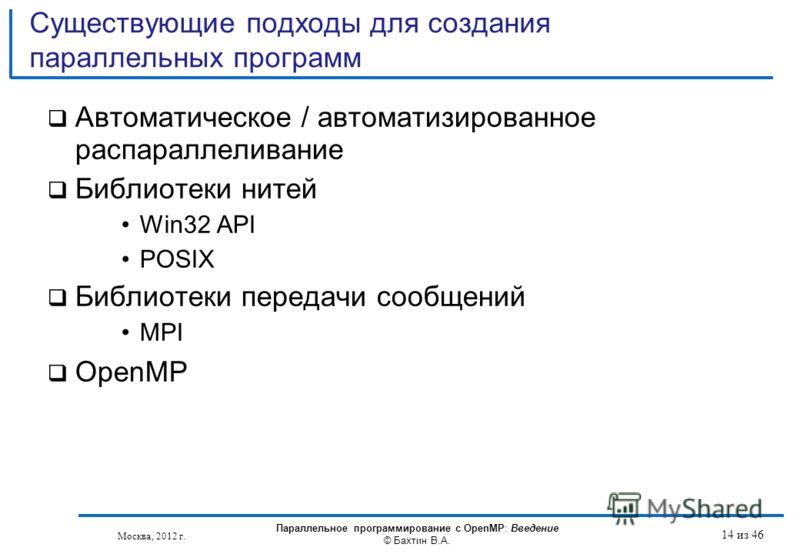 Существующие подходы для создания параллельных программ Автоматическое / автоматизированное распараллеливание Библиотеки нитей Win32 API POSIX Библиотеки передачи сообщений MPI OpenMP Москва, 2012 г. Параллельное программирование с OpenMP: Введение ©