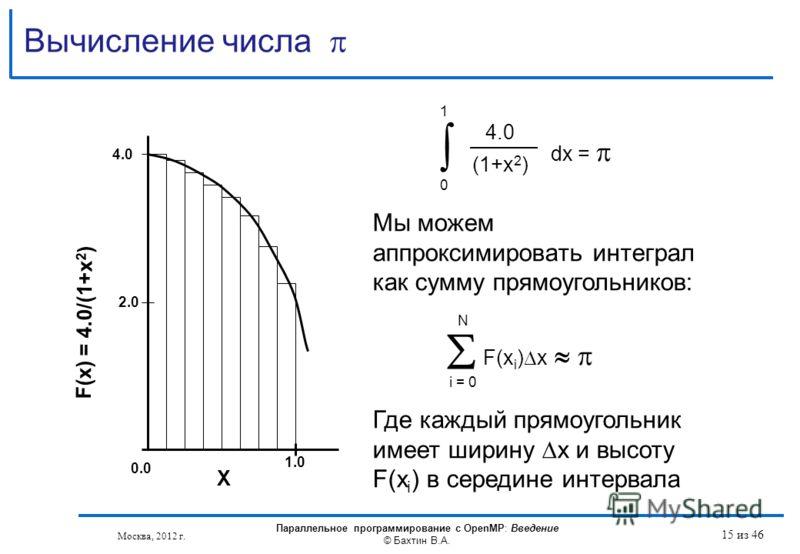 4.0 (1+x 2 ) dx = 0 1 F(x i ) x i = 0 N Мы можем аппроксимировать интеграл как сумму прямоугольников: Где каждый прямоугольник имеет ширину x и высоту F(x i ) в середине интервала F(x) = 4.0/(1+x 2 ) 4.0 2.0 1.0 X 0.0 Москва, 2012 г. Параллельное про