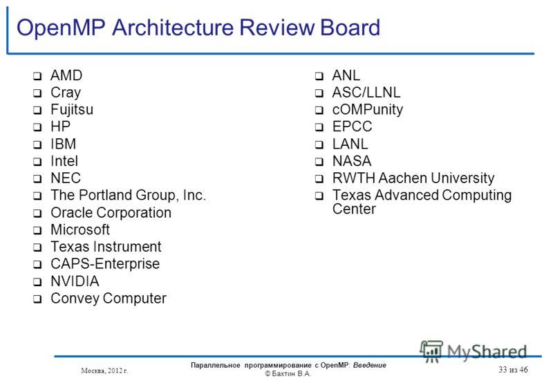 OpenMP Architecture Review Board Москва, 2012 г. Параллельное программирование с OpenMP: Введение © Бахтин В.А. 33 из 46 AMD Cray Fujitsu HP IBM Intel NEC The Portland Group, Inc. Oracle Corporation Microsoft Texas Instrument CAPS-Enterprise NVIDIA C