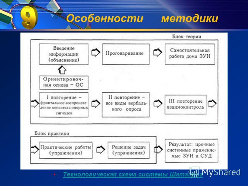 Особенности методики Технологическая схема системы Шаталова