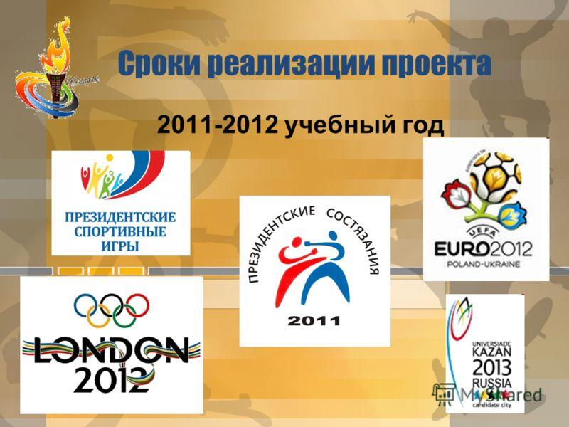 Сроки реализации проекта 2011-2012 учебный год