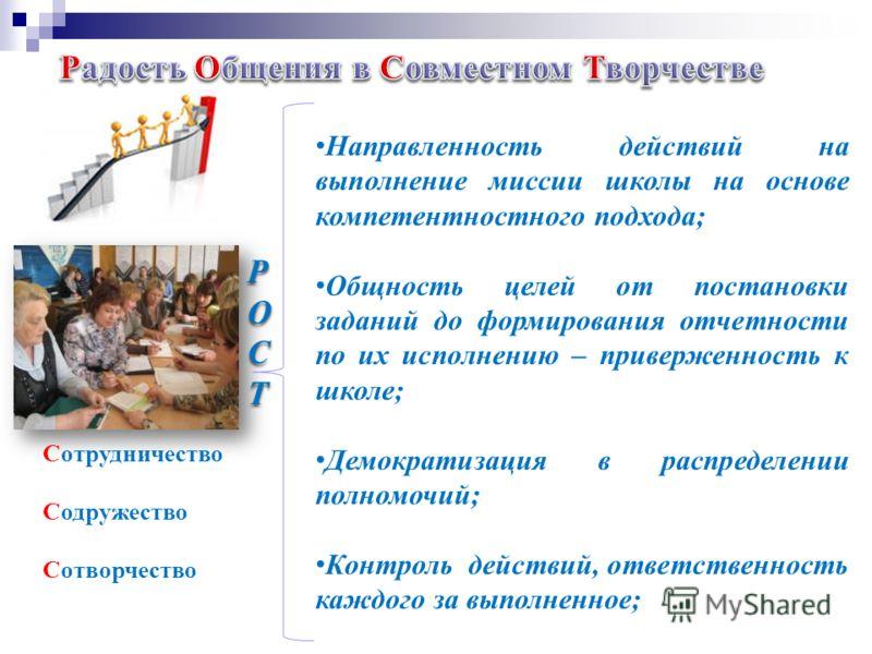 РОСТ Сотрудничество Содружество Сотворчество Направленность действий на выполнение миссии школы на основе компетентностного подхода; Общность целей от постановки заданий до формирования отчетности по их исполнению – приверженность к школе; Демократиз