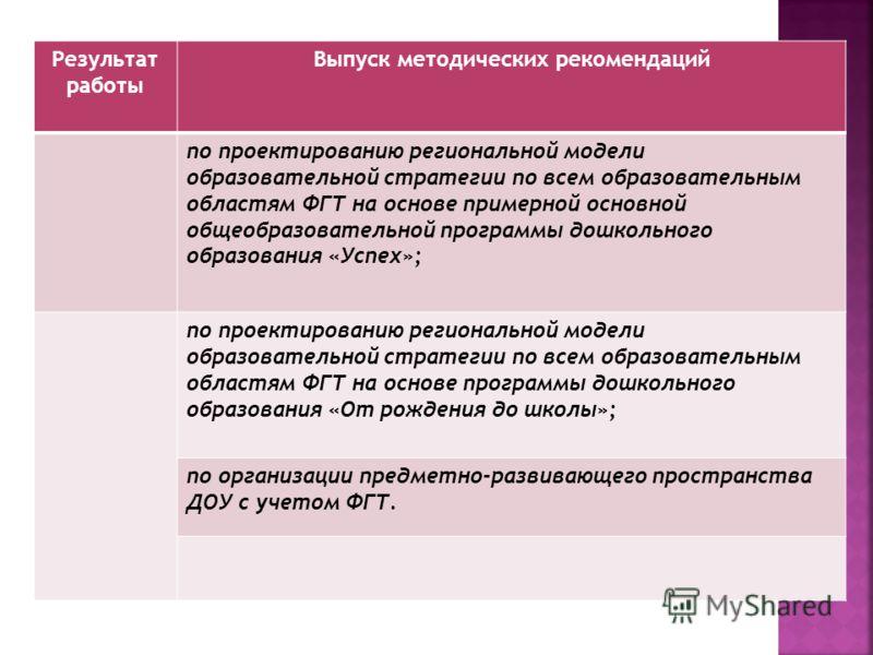 Результат работы Выпуск методических рекомендаций по проектированию региональной модели образовательной стратегии по всем образовательным областям ФГТ на основе примерной основной общеобразовательной программы дошкольного образования «Успех»; по прое