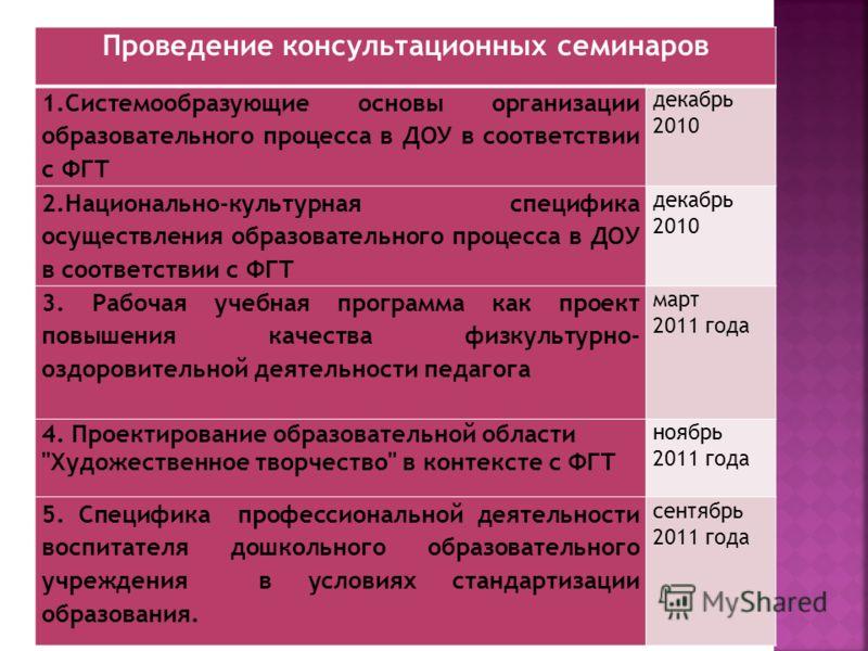 Проведение консультационных семинаров 1.Системообразующие основы организации образовательного процесса в ДОУ в соответствии с ФГТ декабрь 2010 2.Национально-культурная специфика осуществления образовательного процесса в ДОУ в соответствии с ФГТ декаб