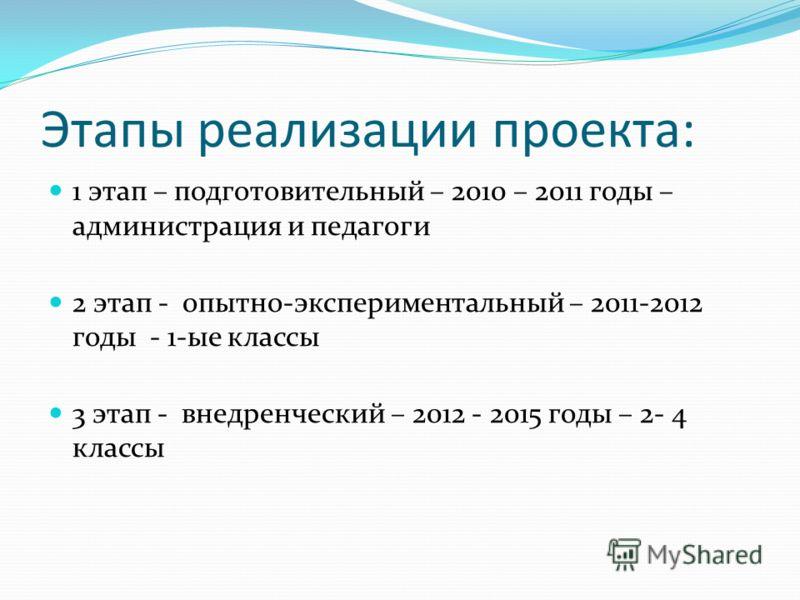 Этапы реализации проекта: 1 этап – подготовительный – 2010 – 2011 годы – администрация и педагоги 2 этап - опытно-экспериментальный – 2011-2012 годы - 1-ые классы 3 этап - внедренческий – 2012 - 2015 годы – 2- 4 классы