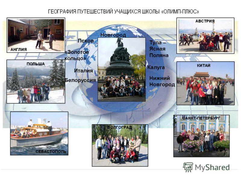 Новгород Псков «Золотое кольцо» Тула – Ясная Поляна Калуга Нижний Новгород Италия Белоруссия
