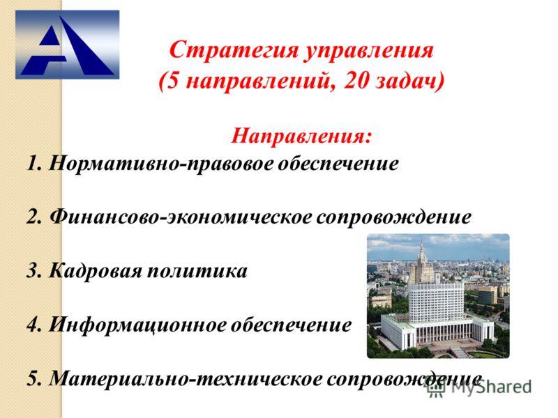 Стратегия управления (5 направлений, 20 задач) Направления: 1. Нормативно-правовое обеспечение 2. Финансово-экономическое сопровождение 3. Кадровая политика 4. Информационное обеспечение 5. Материально-техническое сопровождение