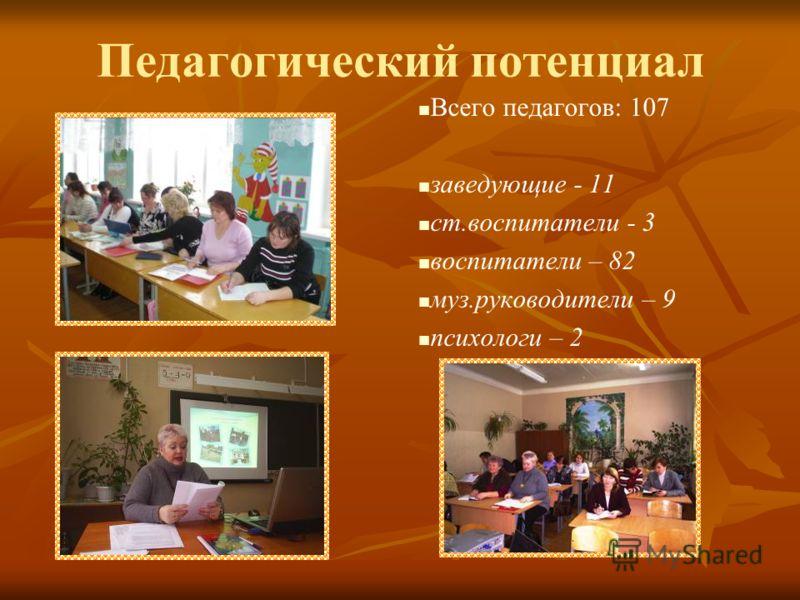 Педагогический потенциал Всего педагогов: 107 заведующие - 11 ст.воспитатели - 3 воспитатели – 82 муз.руководители – 9 психологи – 2