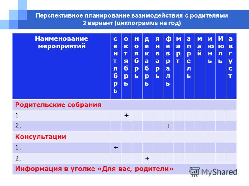 Перспективное планирование взаимодействия с родителями 2 вариант (циклограмма на год) Наименование мероприятий сентябрьсентябрь октябрьоктябрь ноябрьн