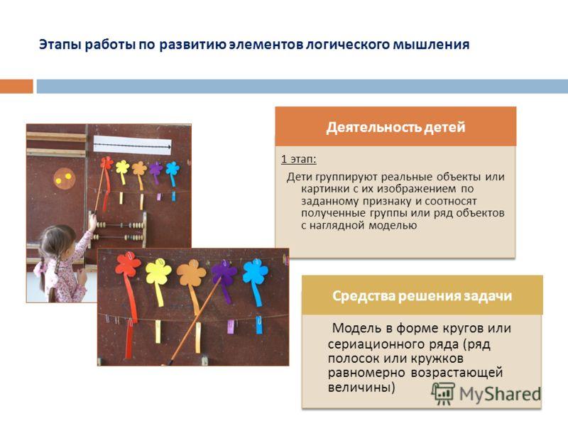 Этапы работы по развитию элементов логического мышления 1 этап : Дети группируют реальные объекты или картинки с их изображением по заданному признаку и соотносят полученные группы или ряд объектов с наглядной моделью 1 этап : Дети группируют реальны