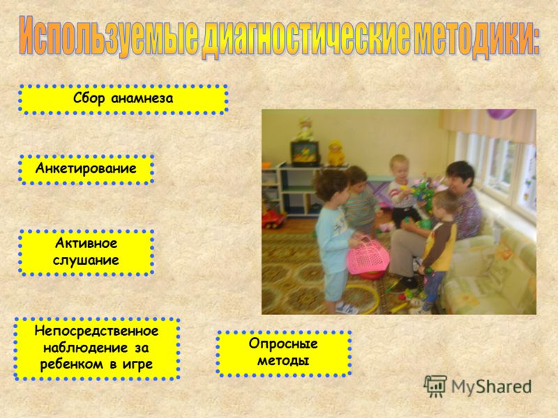 Сбор анамнеза Анкетирование Активное слушание Непосредственное наблюдение за ребенком в игре Опросные методы