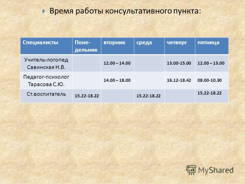 Время работы консультативного пункта : СпециалистыПоне - дельник вторниксредачетвергпятница Учитель - логопед Савинская Н. В. 12.00 – 14.0013.00-15.0012.00 – 13.00 Педагог - психолог Тарасова С. Ю. 14.00 – 18.0016.12-18.4208.00-10.30 Ст. воспитатель