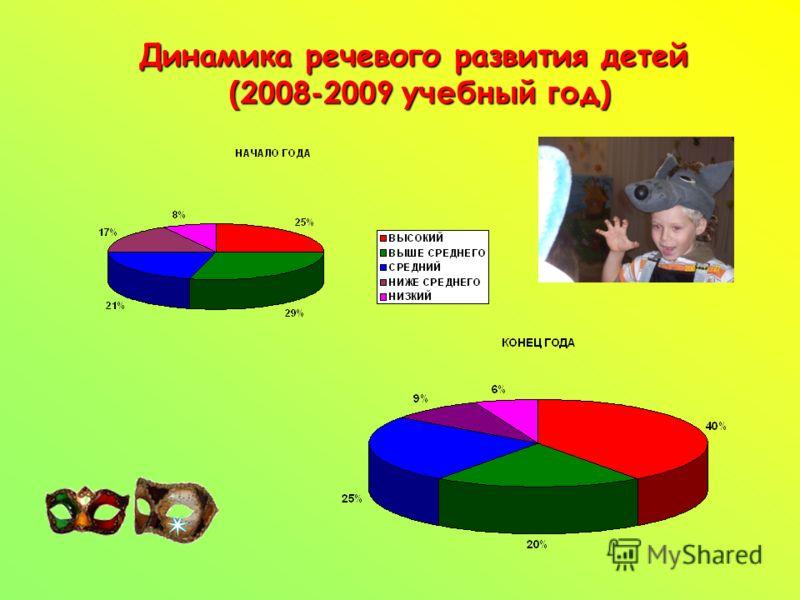 Динамика речевого развития детей (2008-2009 учебный год)