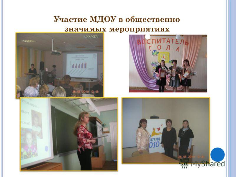Участие МДОУ в общественно значимых мероприятиях