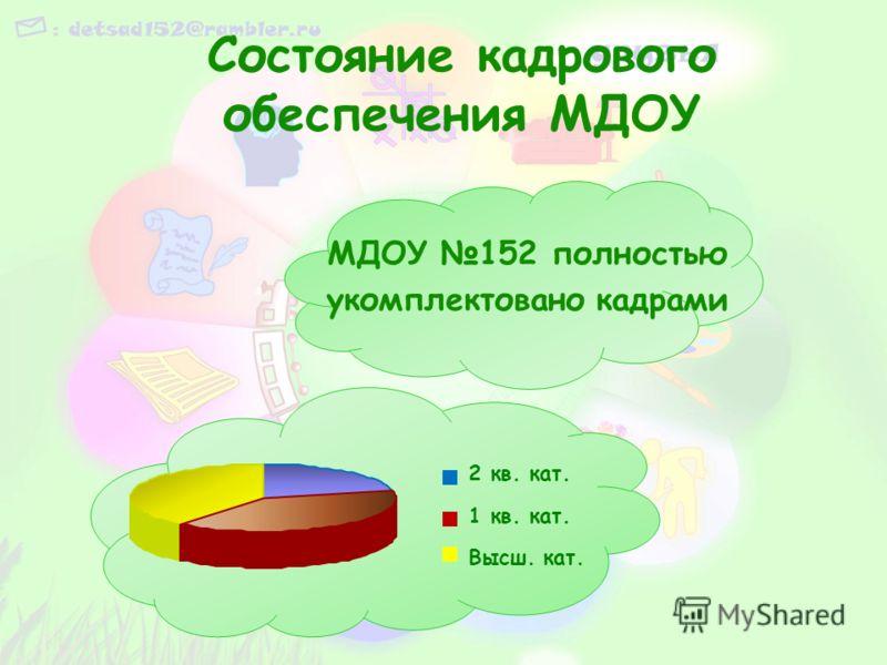 МДОУ 152 полностью укомплектовано кадрами 2 кв. кат. 1 кв. кат. Высш. кат. Состояние кадрового обеспечения МДОУ