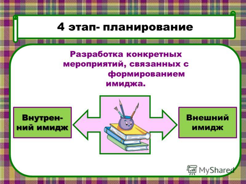 4 этап- планирование Разработка конкретных мероприятий, связанных с формированием имиджа. Внутрен- ний имидж Внешний имидж