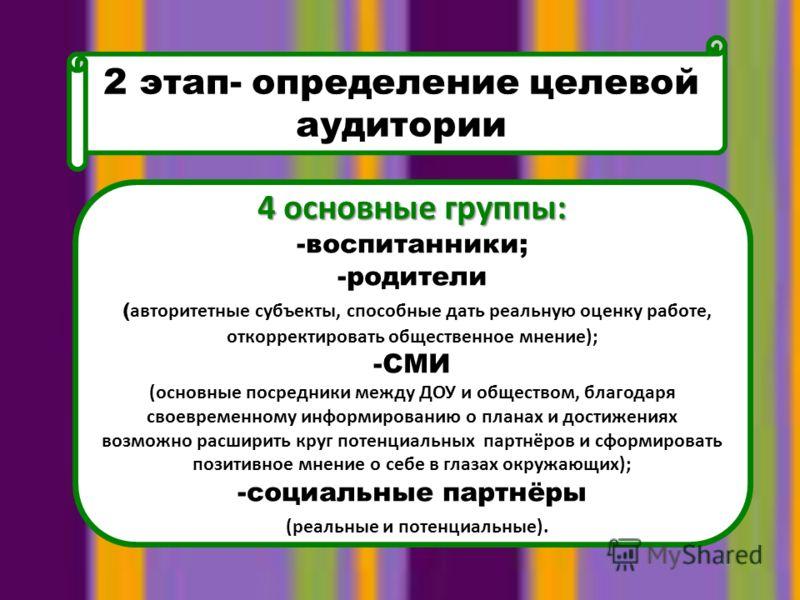 2 этап- определение целевой аудитории 4 основные группы: -воспитанники; -родители ( авторитетные субъекты, способные дать реальную оценку работе, откорректировать общественное мнение); -СМИ (основные посредники между ДОУ и обществом, благодаря своевр