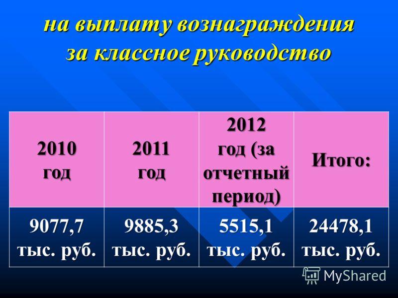 на выплату вознаграждения за классное руководство 2010год2011год2012 год (за отчетный период) Итого: 9077,7 тыс. руб. 9885,3 тыс. руб. 5515,1 тыс. руб. 24478,1 тыс. руб.