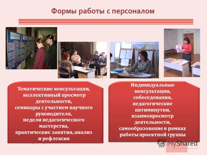 Индивидуальные консультации, собеседования, педагогические пятиминутки, взаимопросмотр деятельности, самообразование в рамках работы проектной группы Тематические консультации, коллективный просмотр деятельности, семинары с участием научного руководи