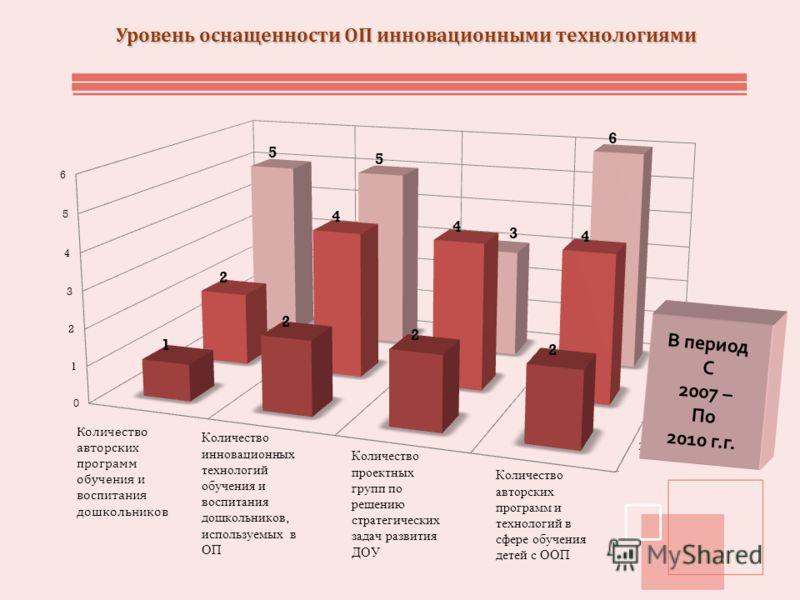 Уровень оснащенности ОП инновационными технологиями В период С 2007 – По 2010 г.г.