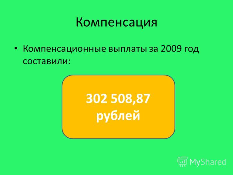 Компенсация Компенсационные выплаты за 2009 год составили: 302 508,87 рублей