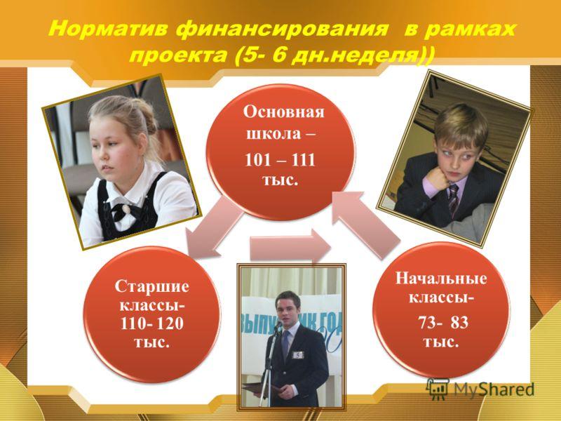 Норматив финансирования в рамках проекта (5- 6 дн.неделя)) Основная школа – 101 – 111 тыс. Старшие классы- 110- 120 тыс. Начальные классы- 73- 83 тыс.