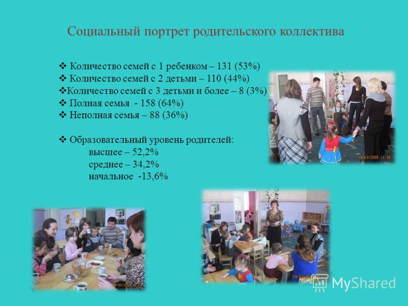 Социальный портрет родительского коллектива Количество семей с 1 ребенком – 131 (53%) Количество семей с 2 детьми – 110 (44%) Количество семей с 3 детьми и более – 8 (3%) Полная семья - 158 (64%) Неполная семья – 88 (36%) Образовательный уровень роди