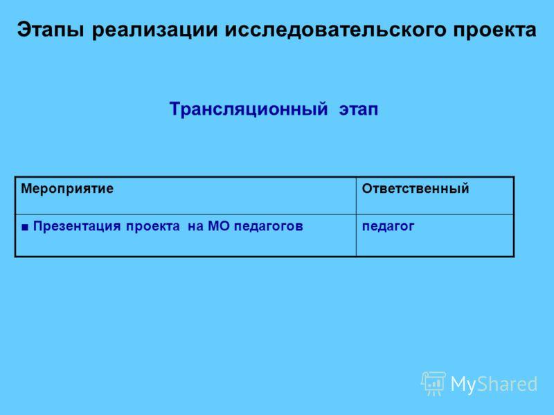 Этапы реализации исследовательского проекта МероприятиеОтветственный Презентация проекта на МО педагоговпедагог Трансляционный этап