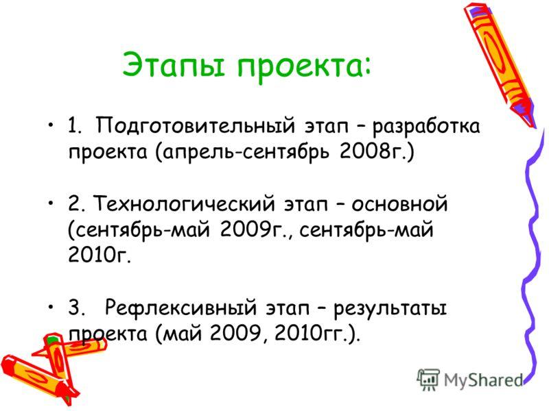 Этапы проекта: 1. Подготовительный этап – разработка проекта (апрель-сентябрь 2008г.) 2. Технологический этап – основной (сентябрь-май 2009г., сентябрь-май 2010г. 3. Рефлексивный этап – результаты проекта (май 2009, 2010гг.).