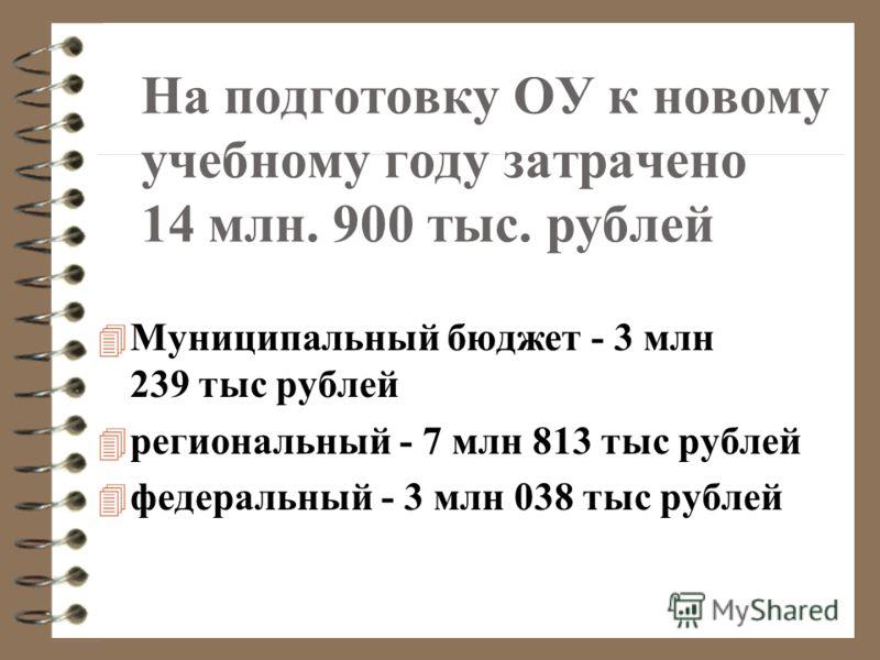 На подготовку ОУ к новому учебному году затрачено 14 млн. 900 тыс. рублей 4 Муниципальный бюджет - 3 млн 239 тыс рублей 4 региональный - 7 млн 813 тыс рублей 4 федеральный - 3 млн 038 тыс рублей