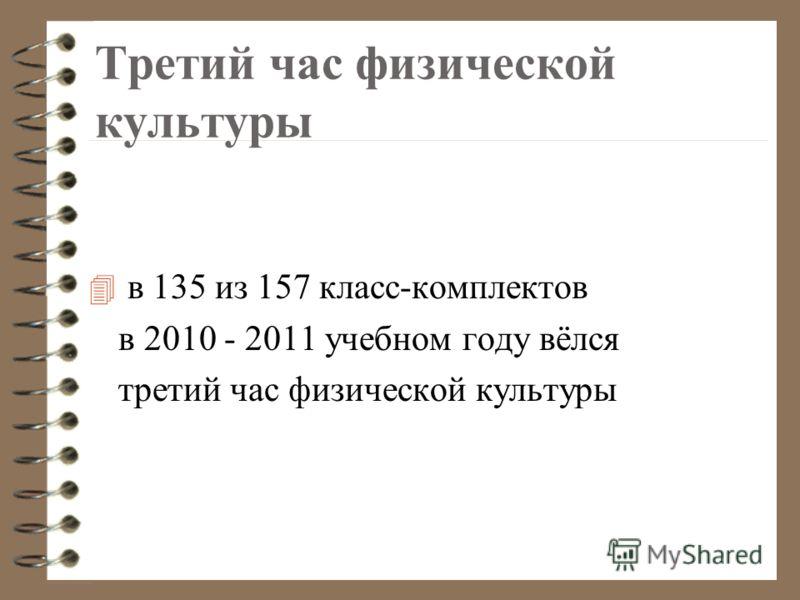 Третий час физической культуры 4 в 135 из 157 класс-комплектов в 2010 - 2011 учебном году вёлся третий час физической культуры
