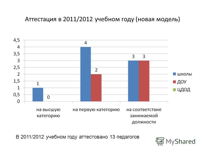 Аттестация в 2011/2012 учебном году (новая модель) В 2011/2012 учебном году аттестовано 13 педагогов