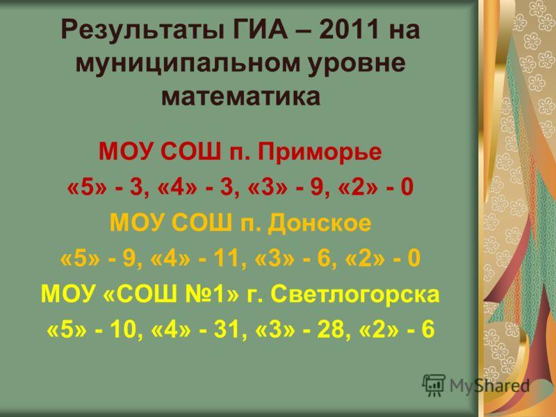 Результаты ГИА – 2011 на муниципальном уровне математика МОУ СОШ п. Приморье «5» - 3, «4» - 3, «3» - 9, «2» - 0 МОУ СОШ п. Донское «5» - 9, «4» - 11, «3» - 6, «2» - 0 МОУ «СОШ 1» г. Светлогорска «5» - 10, «4» - 31, «3» - 28, «2» - 6
