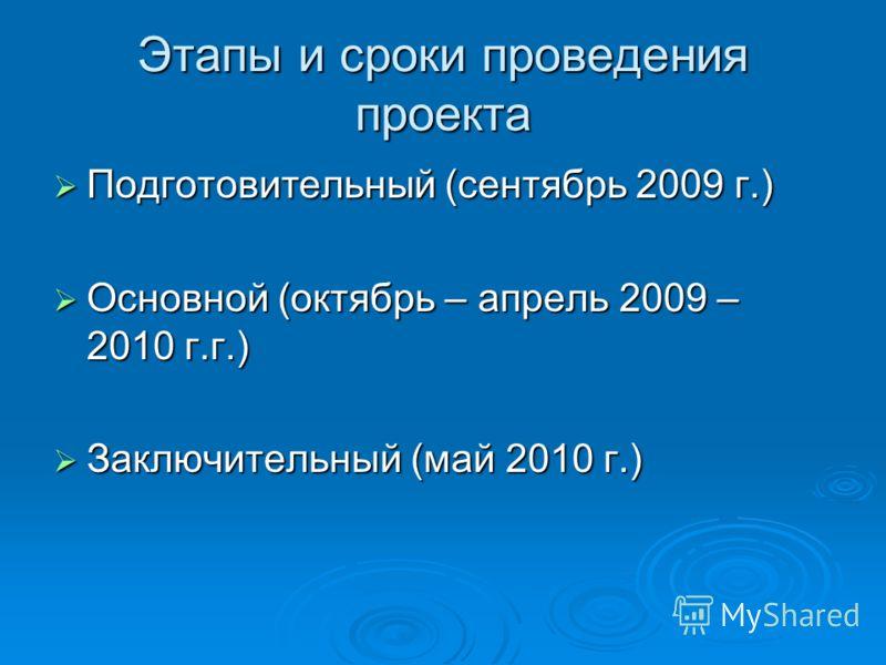 Этапы и сроки проведения проекта Подготовительный (сентябрь 2009 г.) Подготовительный (сентябрь 2009 г.) Основной (октябрь – апрель 2009 – 2010 г.г.) Основной (октябрь – апрель 2009 – 2010 г.г.) Заключительный (май 2010 г.) Заключительный (май 2010 г