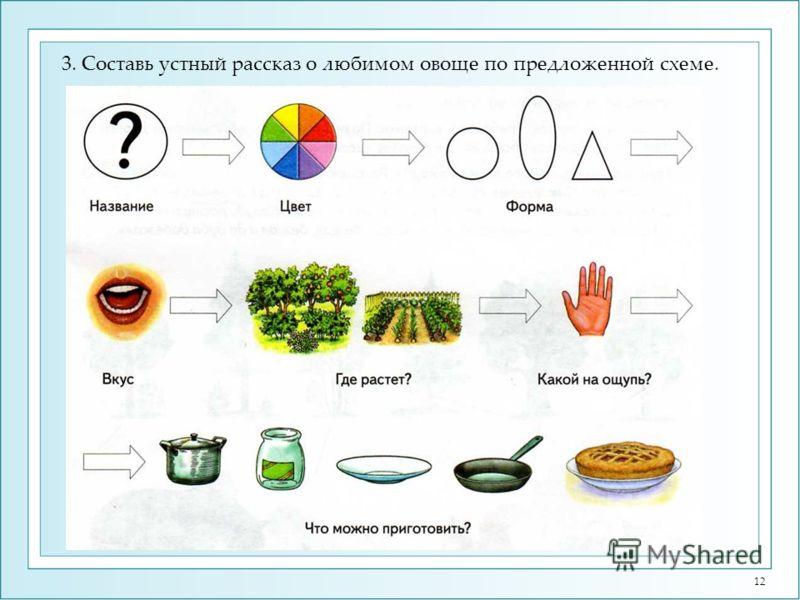 12 3. Составь устный рассказ о любимом овоще по предложенной схеме.