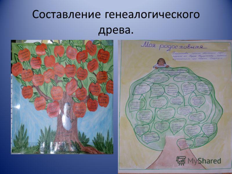 Составление генеалогического древа.