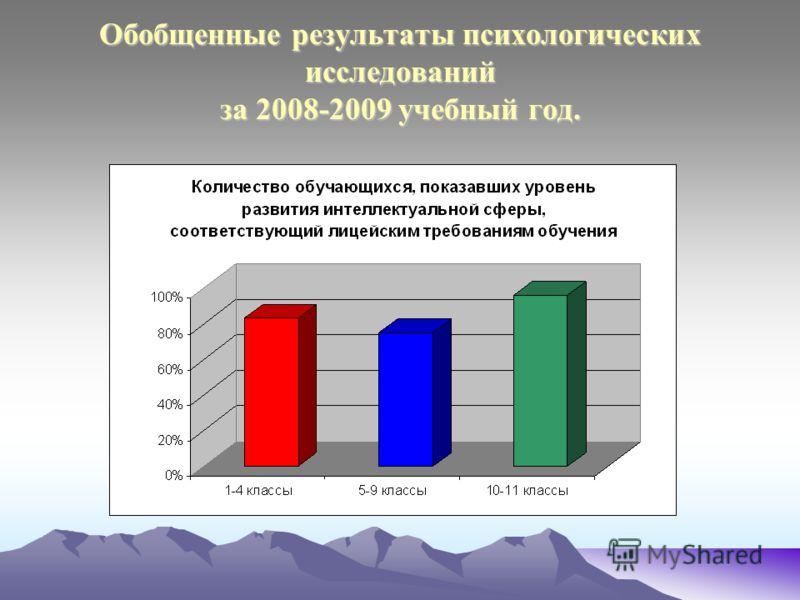 Обобщенные результаты психологических исследований за 2008-2009 учебный год.